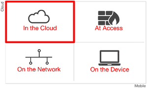 cloud_access_security_broker_2