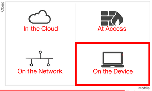 cloud_access_security_broker_device_protection