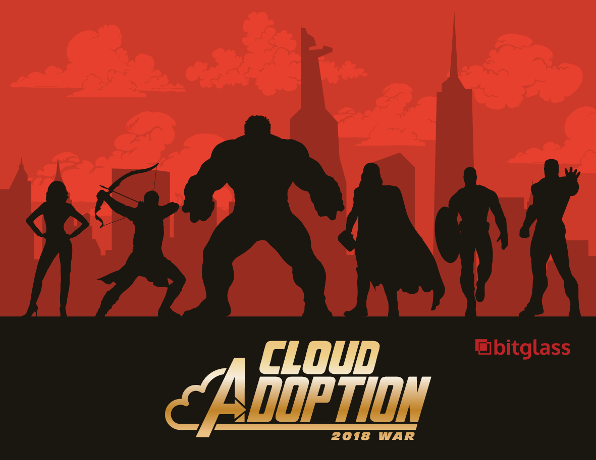 BR-Cloud_Adoption-1.png