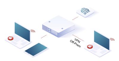 On Premise Secure Web Gateway and VPN