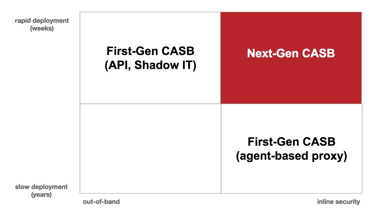 Next-Gen-First-Gen2.png