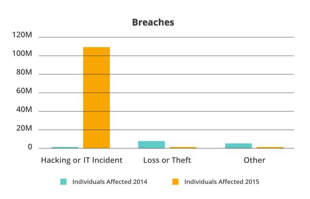 breach_graph.png