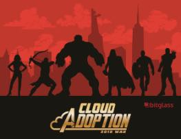 cloud-adoption