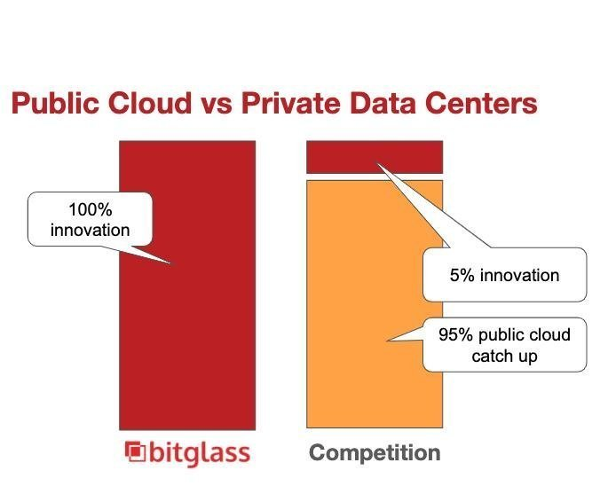 public-cloud-advantage