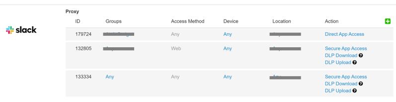 Zero-Day Security for Slack