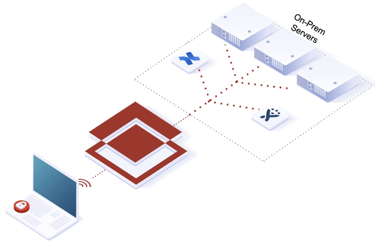Agent-Based Zero Trust Network Access for Thick Clients
